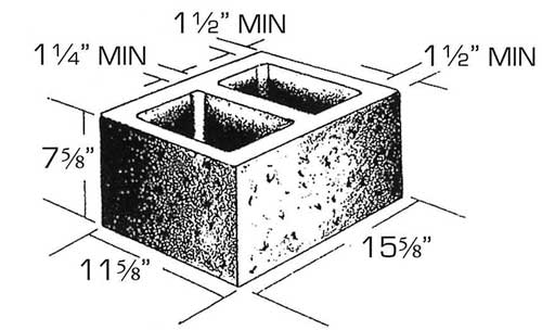 Precision Concrete Block Sizes & Shapes - RCP Block & Brick